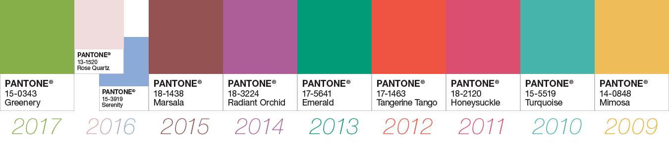05_pantone_color_of_2018