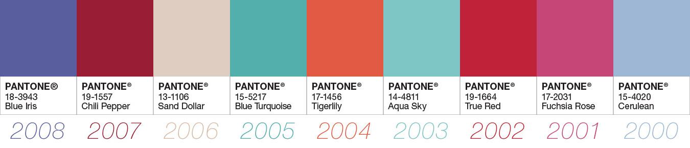 06_pantone_color_of_2018