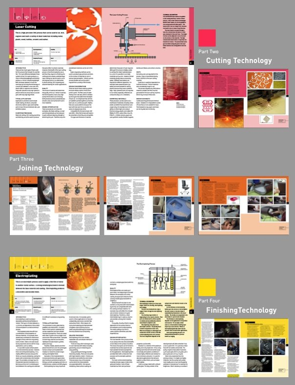 what-books-read-sucessful-designers-p2-05